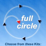 Full Circle Resource Kits